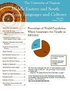 MESALC Newsletter